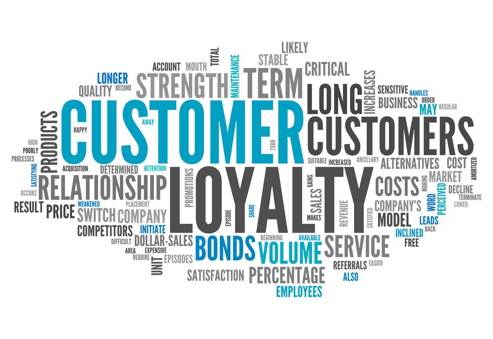 lojalność klienta